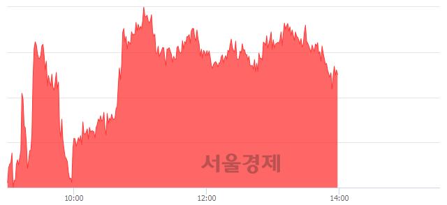 오후 2:00 현재 코스피는 48:52으로 매수우위, 매도강세 업종은 의료정밀업(1.49%↓)