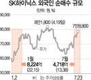 반도체株 쓸어 담는 외국인... 1월 상승장 데자뷔?