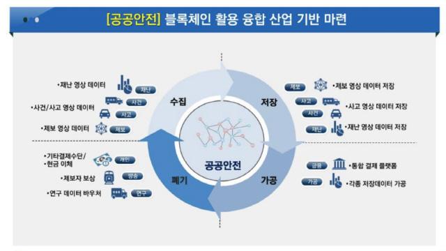 '블록체인 규제자유특구' 부산, 부산은행·현대페이 등 사업자 선정