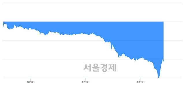 코웹케시, 매수잔량 554% 급증