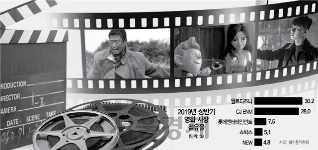 '점유율 굴욕' 롯데·쇼박스·NEW, 여름 스크린서 반격할까
