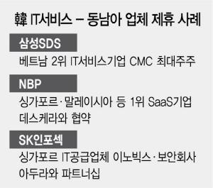 한국 IT서비스, '기회의 땅' 동남아 로그인