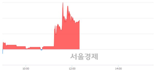 유삼호, 전일 대비 10.58% 상승.. 일일회전율은 0.66% 기록