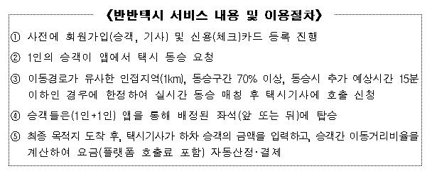 서울시 심야시간 택시 동승 서비스앱 '반반택시' 출시