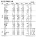 [표]IPO·장외 주요 종목 시세(8월 2일)