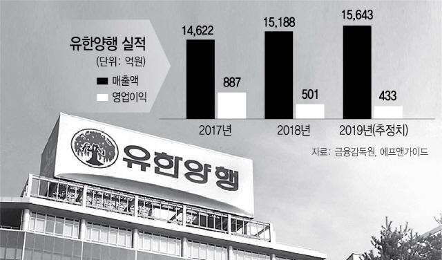 [서경스타즈IR]유한양행, 매출 10% R&D투자…신약 개발사로 우뚝