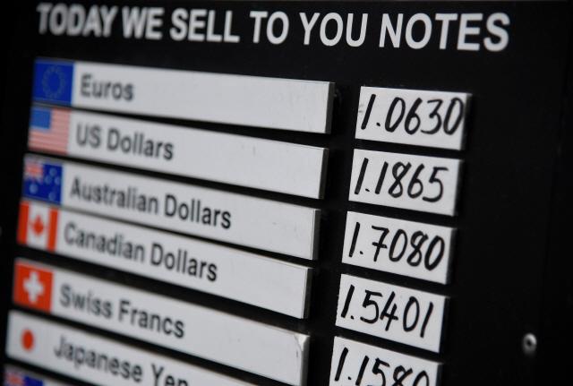 [위클리 국제금융시장]미중 무역전쟁 우려가 증시 짓누를 듯