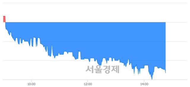 유DSR제강, 매도잔량 502% 급증