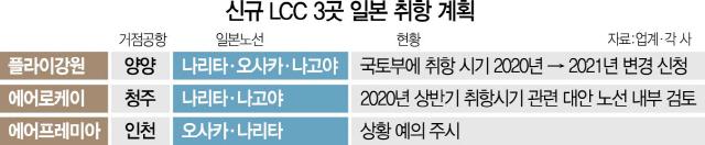 [단독] 신규 LCC도 '日 하늘길' 좁힌다