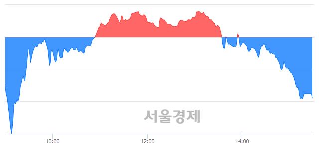[마감 시황] 개인의 '팔자' 기조.. 코스닥 551.50(▼18.29, -3.21%) 하락 마감