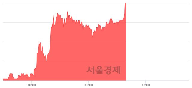 유미래산업, 상한가 진입.. +29.94% ↑