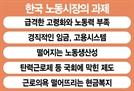[창간기획] 韓경제 디지털·고령화 진입…법·정책도 시대 맞게 바꿔야