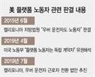 배달앱·타다 기사는 자영업자? 근로자? 지위놓고 갑론을박