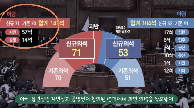아베의 '경제보복' 끝엔 '평화 헌법' 개정이 있다? [썸오리지널스]