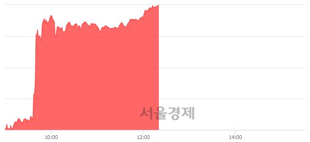 유한국화장품, 상한가 진입.. +29.97% ↑