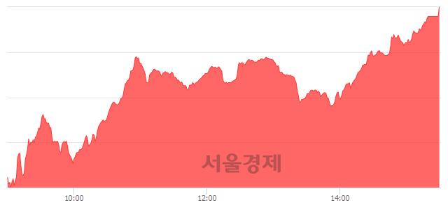 [마감 시황]  기관 매수 우위.. 코스닥 585.44(▲20.80, +3.68%) 상승 마감