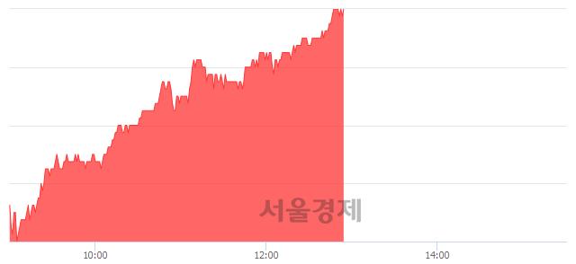 유에스엘, 전일 대비 7.38% 상승.. 일일회전율은 0.21% 기록