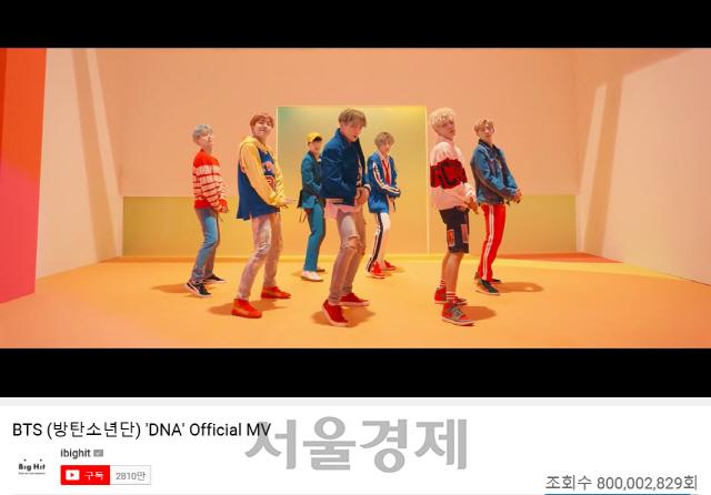 방탄소년단, 'DNA' 뮤직비디오 유튜브 8억뷰 첫 달성