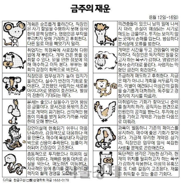 금주의 재운[8월12일~16일]