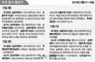 [주간 증시 캘린더]네오크레마, 12~13일 공모주청약