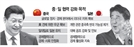 韓日·美中 반목할 때…'거래' 속도 높이는 中日