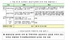 10월부터 민간택지 분양가상한제 실시...서울·과천 등 투기과열지구 대상