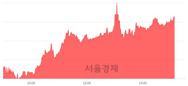 유한일현대시멘트, 매도잔량 329% 급증