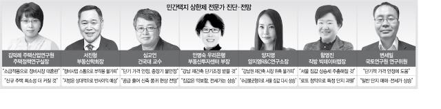 """""""신축 품귀·전셋값 상승...집없는 서민 피해 클수도"""""""