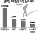 글로벌 IB '저금리發 감원 쓰나미'…3만명 짐쌌다