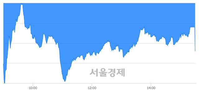 [마감 시황]  외국인과 기관의 동반 매도세.. 코스닥 590.75(▼3.42, -0.58%) 하락 마감