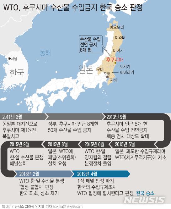 '후쿠시마 방사능' 비경제 카드로 對日 압박