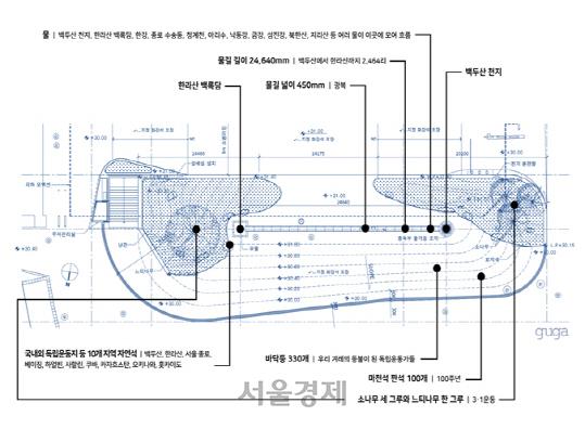 인사동 태화관터에 '3·1독립선언광장' 문 연다