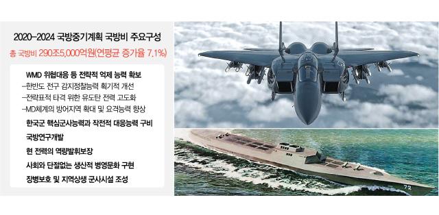 전자기펄스탄. 정전탄 등 개발 ...대북 억제력 키운다