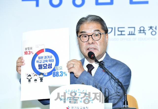 이재정 경기도교육감 '역사체험 교육 강화한다'
