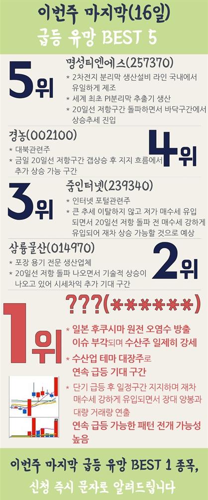 [必讀] 금요일(16일) 급등기대종목 BEST 5