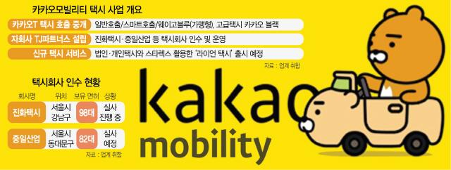 [단독]카카오, 택시회사 또 인수...'쩐의 전쟁터' 된 모빌리티시장