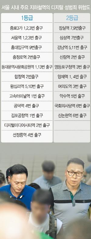 [경찰팀 24/7]촬영화면 숨긴 '눈속임'…빅데이터 꿰고 '눈치전'