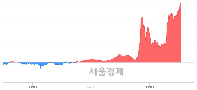 코우리넷, 상한가 진입.. +29.99% ↑