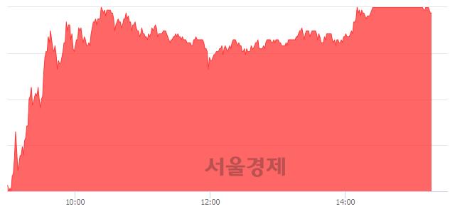 코옵토팩, 매도잔량 456% 급증