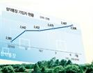 청약통장 2,500만 돌파…로또아파트 '희망고문' 더 커져