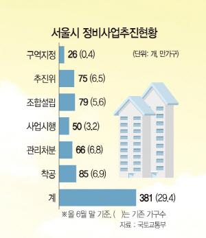 [S머니- 청약통장 2,500만 돌파] 로또아파트 '희망고문' 더 커진다