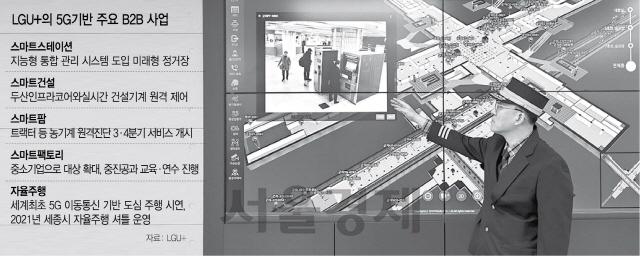 B2B 고객으로…5G 영토 넓히는 하현회號