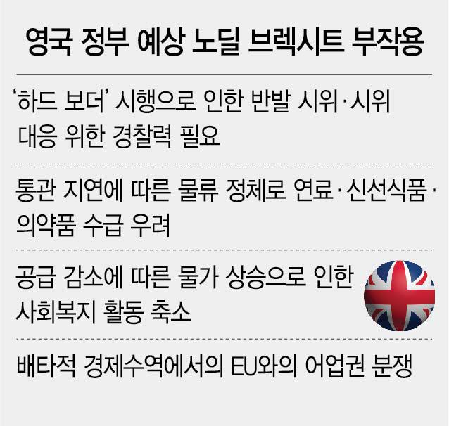 '노딜 땐 대혼란'...英정부 비밀문서 유출