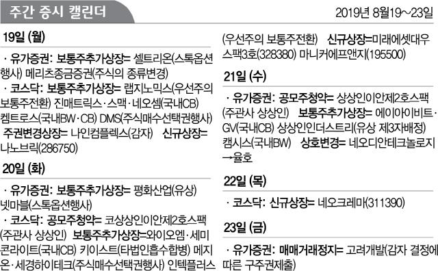 [증시캘린더]     나노브릭·네오크레마 오늘·22일 코스닥 상장