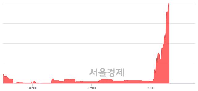 유금호산업우, 상한가 진입.. +29.78% ↑