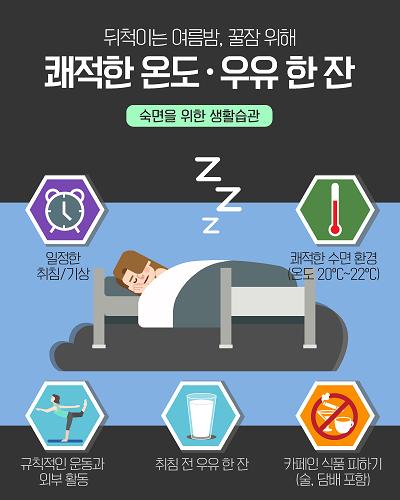 더위가 빼앗은 꿀잠, 우유·운동 습관으로 극복하세요