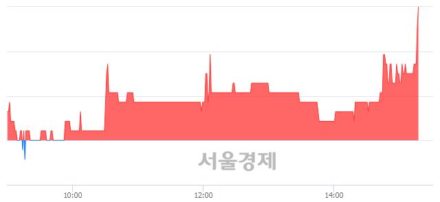 유참엔지니어링, 매도잔량 396% 급증
