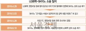 SK이노-LG화학, 배터리 특허 소송전 격화