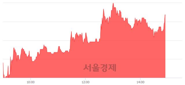 유혜인, 매도잔량 327% 급증
