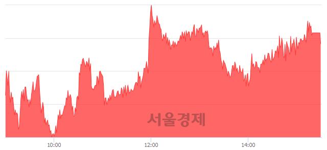 [마감 시황]  기관 매수 우위.. 코스피 1939.90(▲12.73, +0.66%) 상승 마감